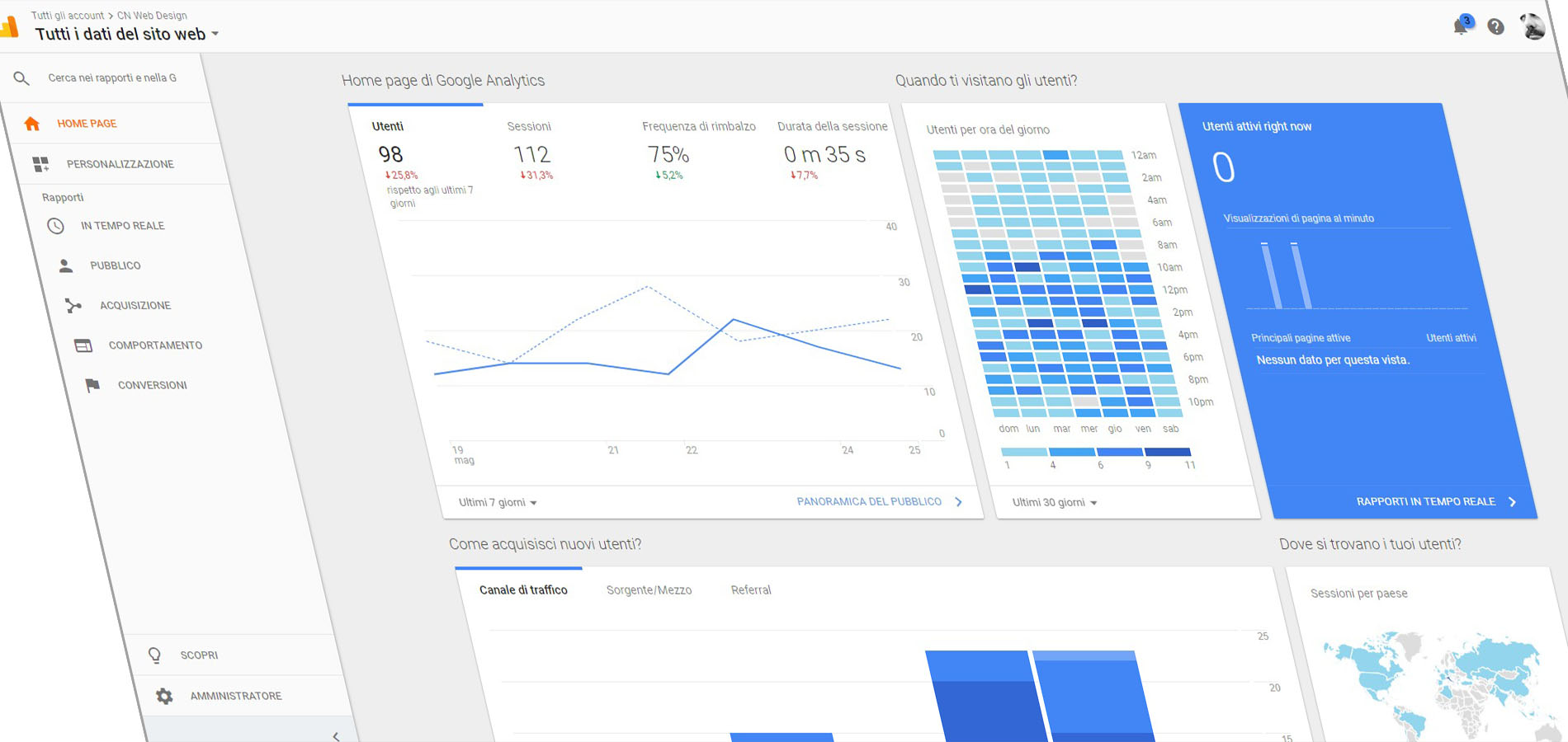 inc google analytics